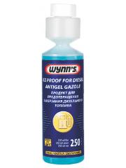 Wynns 22710